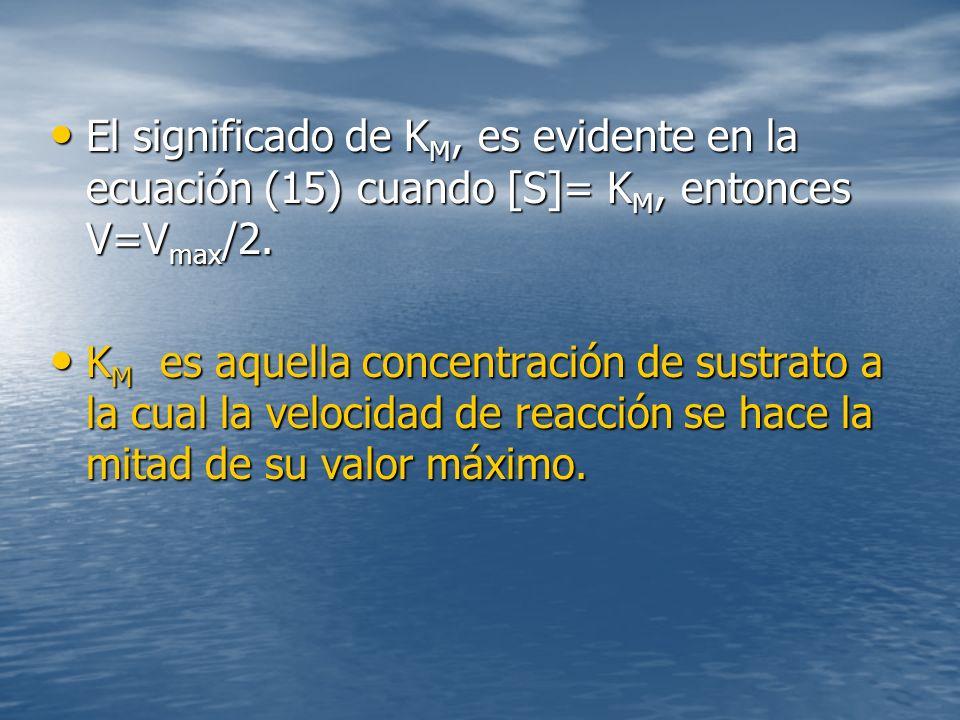 El significado de KM, es evidente en la ecuación (15) cuando [S]= KM, entonces V=Vmax/2.